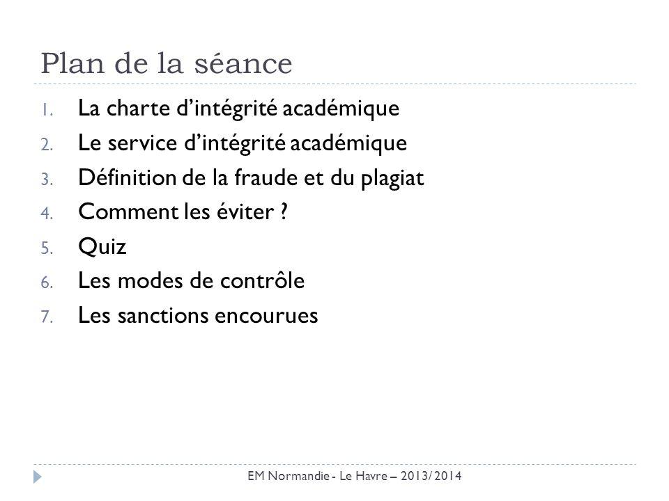Plan de la séance La charte d'intégrité académique