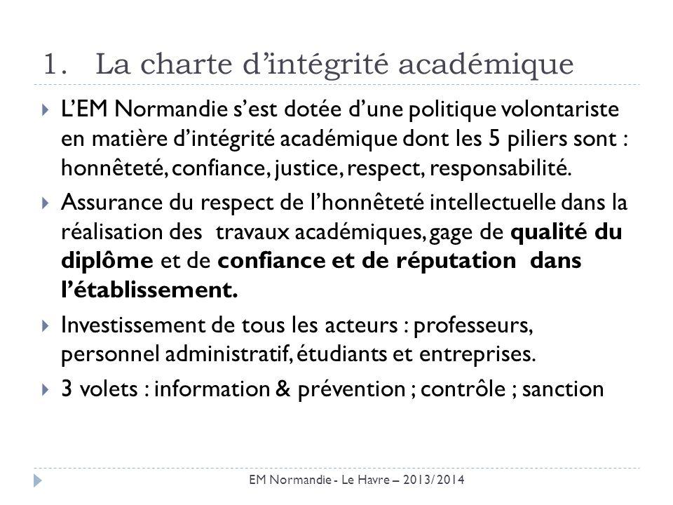 La charte d'intégrité académique