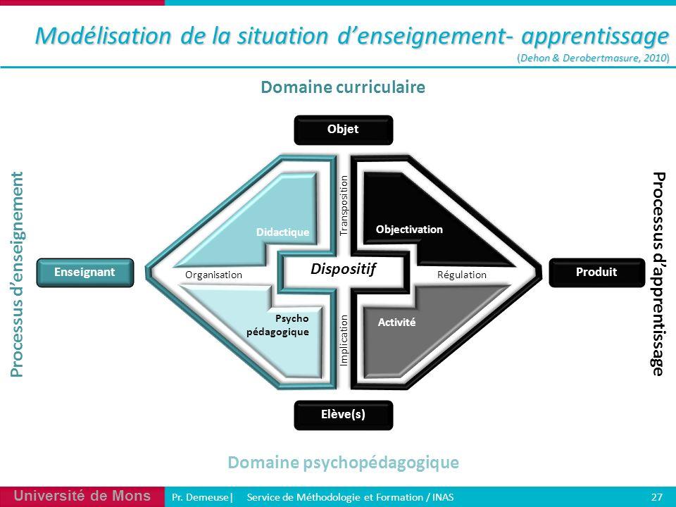 Modélisation de la situation d'enseignement- apprentissage (Dehon & Derobertmasure, 2010)