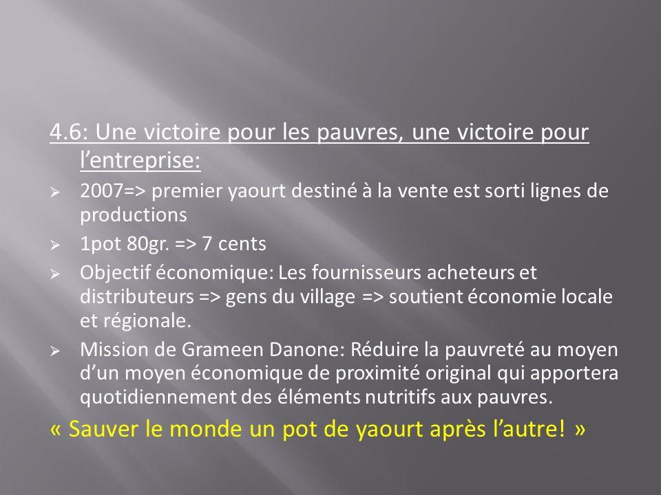 4.6: Une victoire pour les pauvres, une victoire pour l'entreprise: