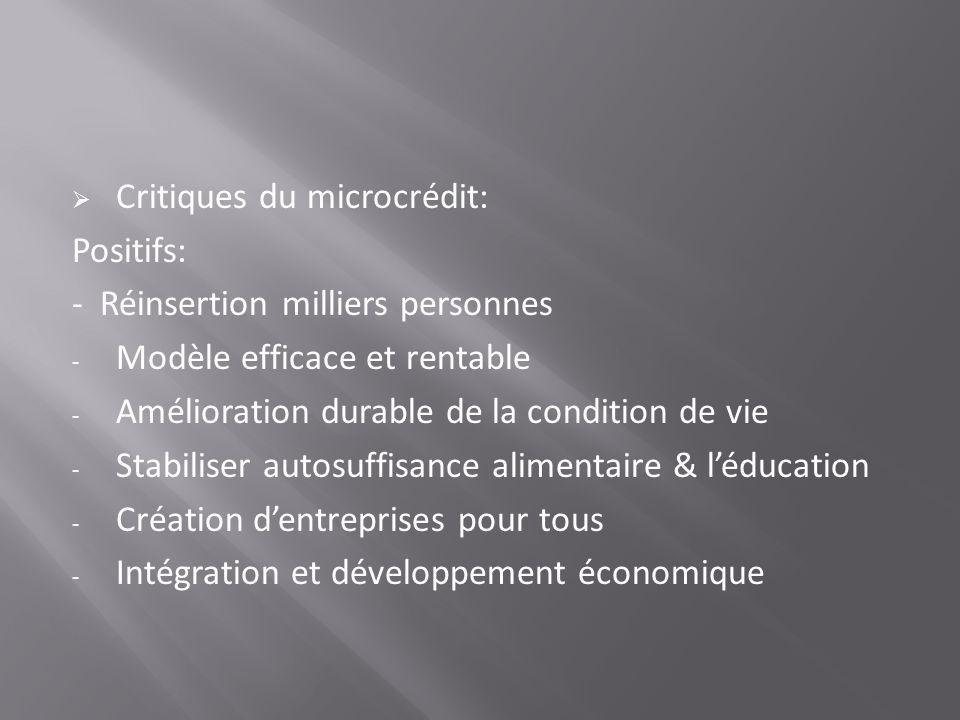 Critiques du microcrédit: