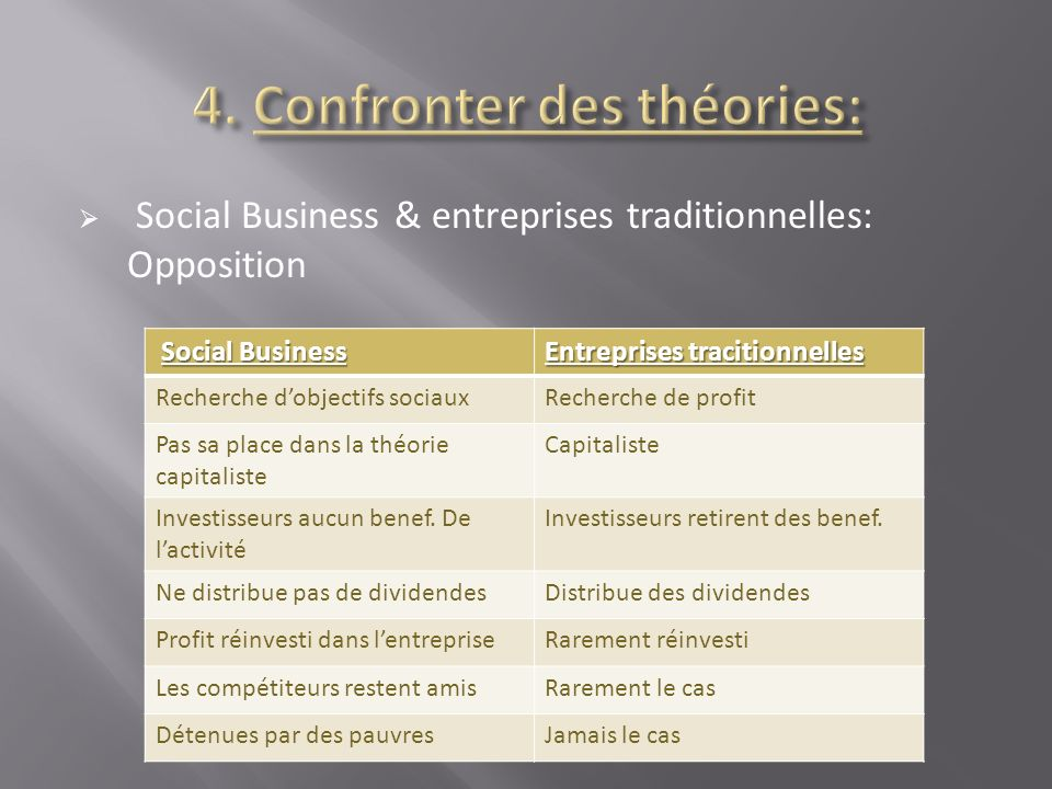 4. Confronter des théories: