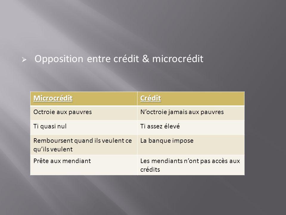 Opposition entre crédit & microcrédit