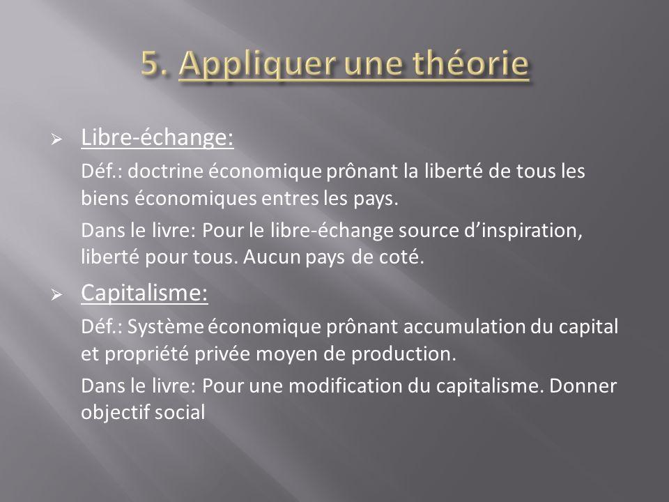 5. Appliquer une théorie Libre-échange: Capitalisme:
