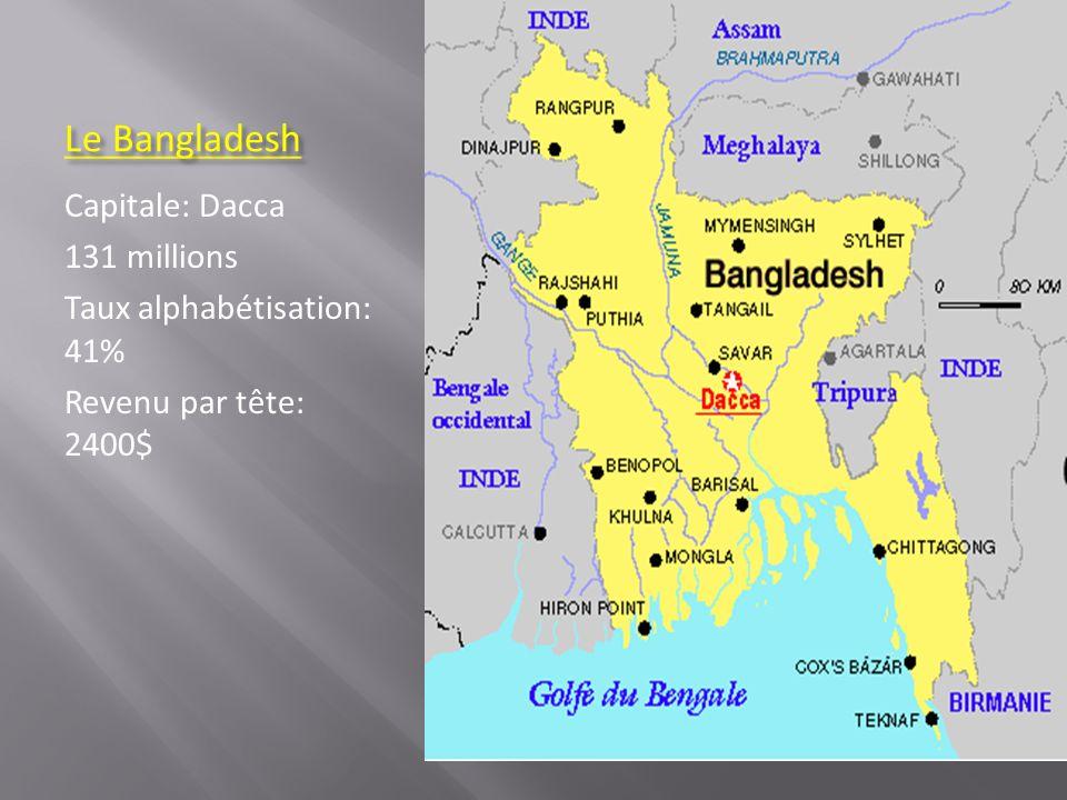 Le Bangladesh Capitale: Dacca 131 millions Taux alphabétisation: 41%