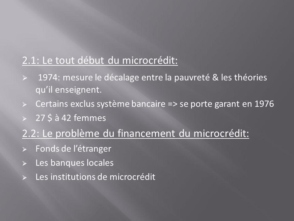 2.1: Le tout début du microcrédit: