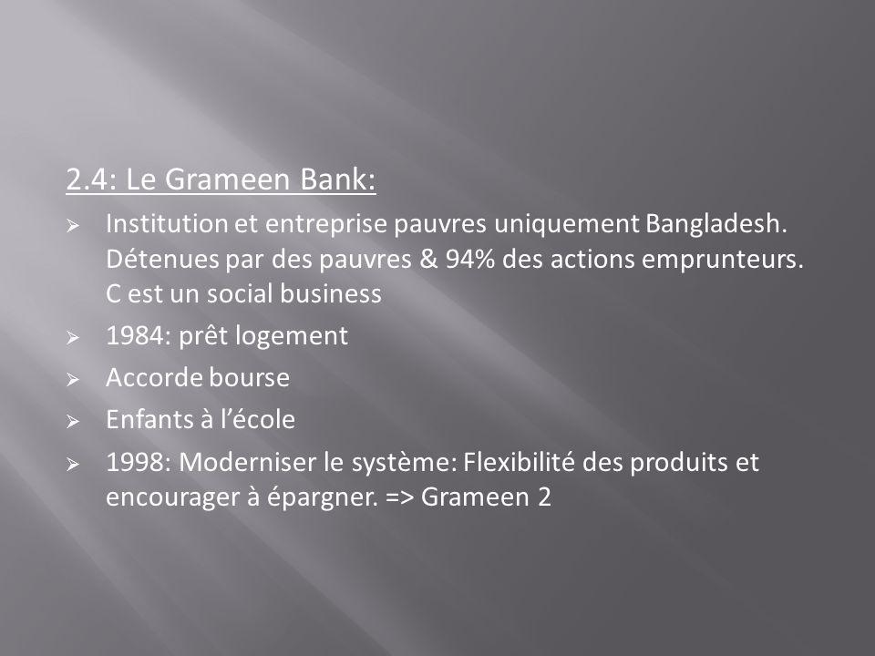2.4: Le Grameen Bank: