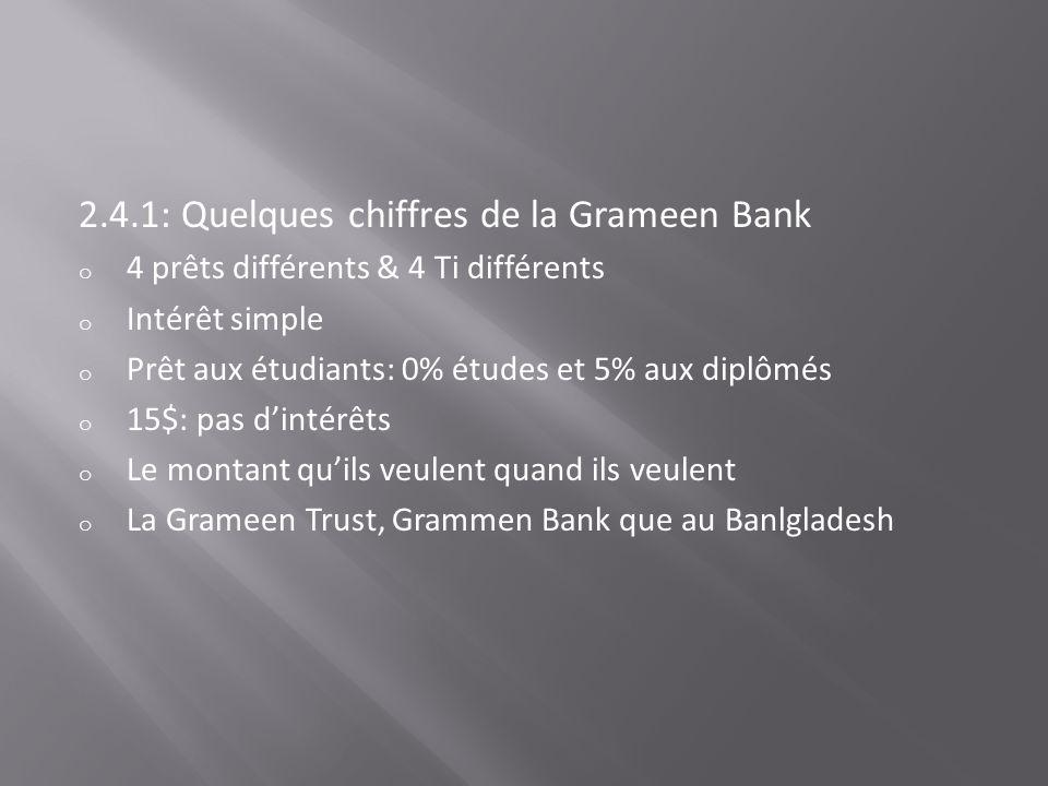 2.4.1: Quelques chiffres de la Grameen Bank