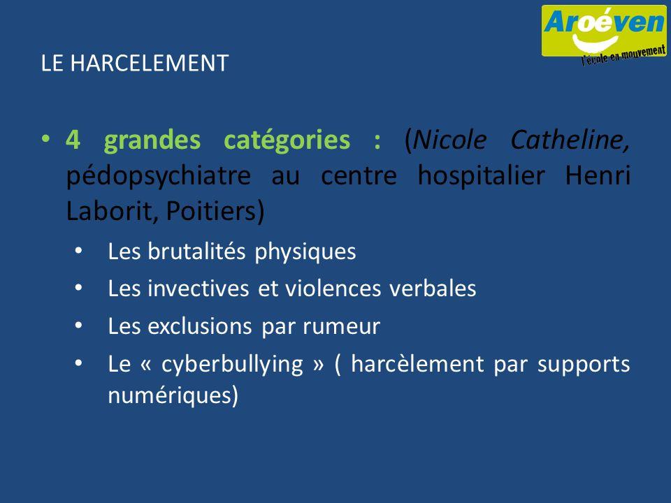 LE HARCELEMENT 4 grandes catégories : (Nicole Catheline, pédopsychiatre au centre hospitalier Henri Laborit, Poitiers)