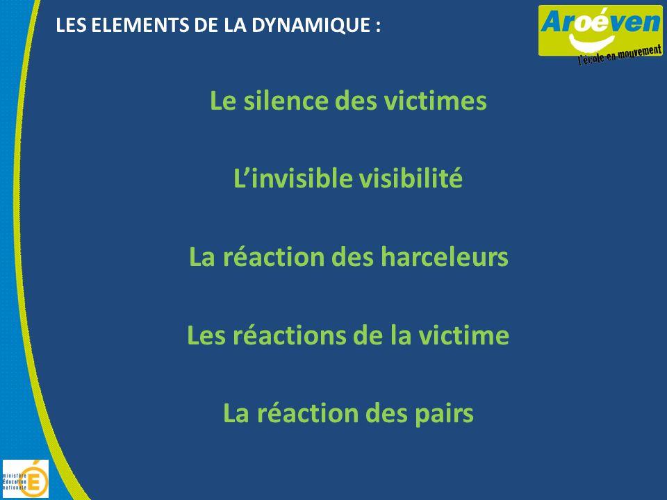 Le silence des victimes L'invisible visibilité