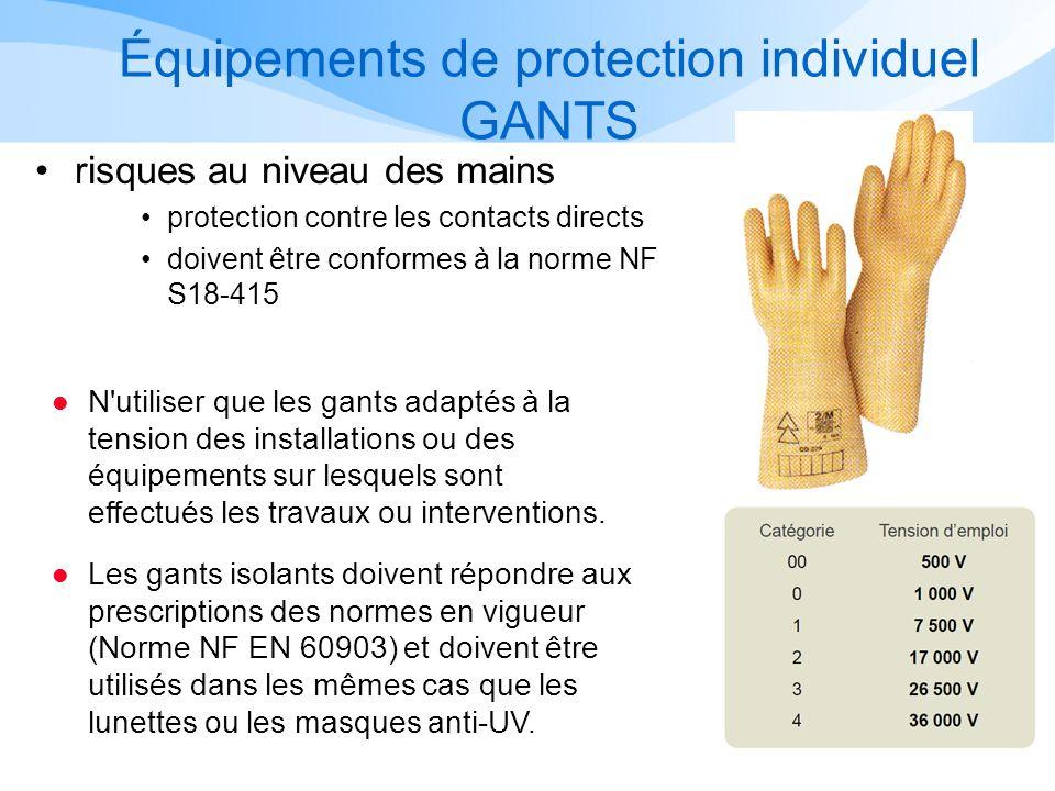 Équipements de protection individuel GANTS