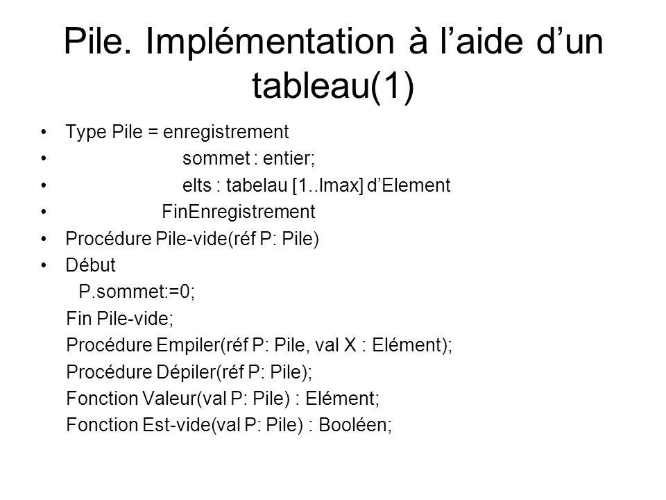 Pile. Implémentation à l'aide d'un tableau(1)