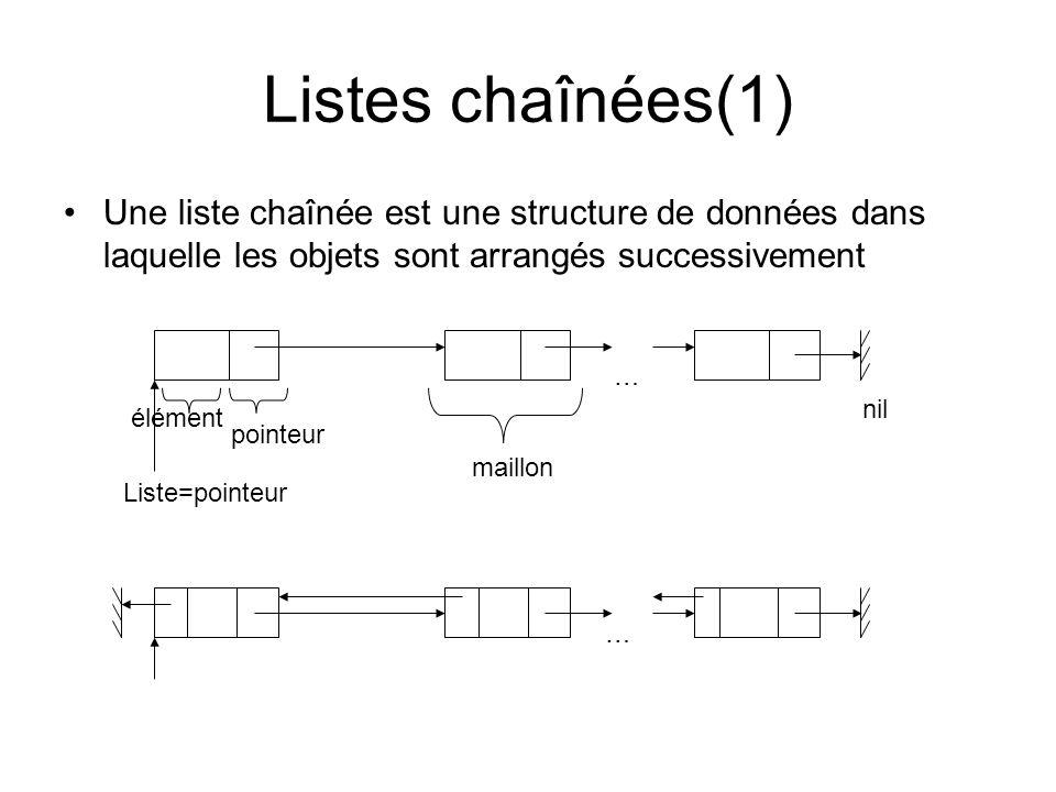 Listes chaînées(1) Une liste chaînée est une structure de données dans laquelle les objets sont arrangés successivement.
