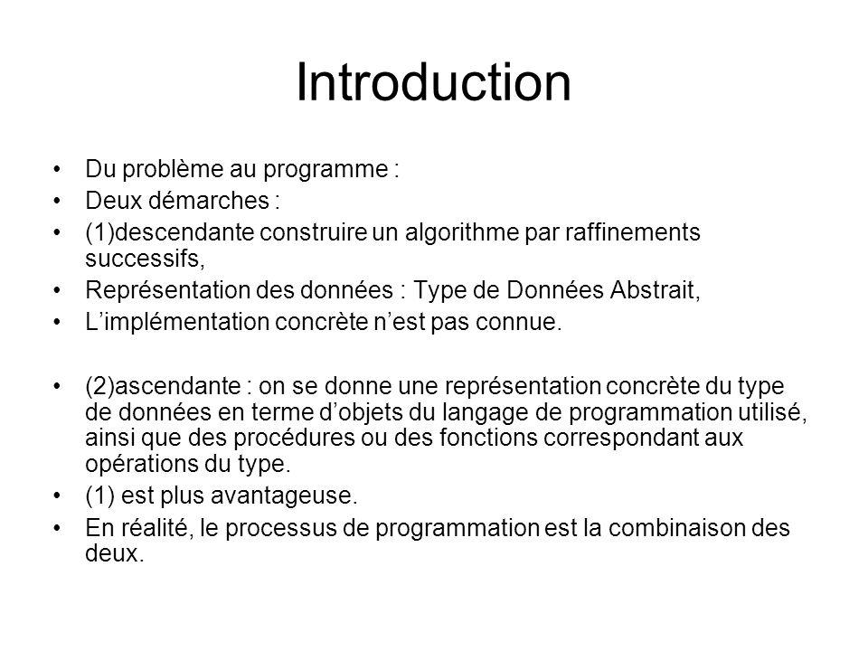 Introduction Du problème au programme : Deux démarches :