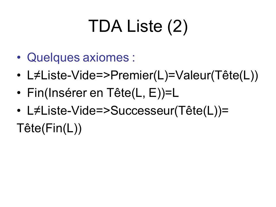 TDA Liste (2) Quelques axiomes :