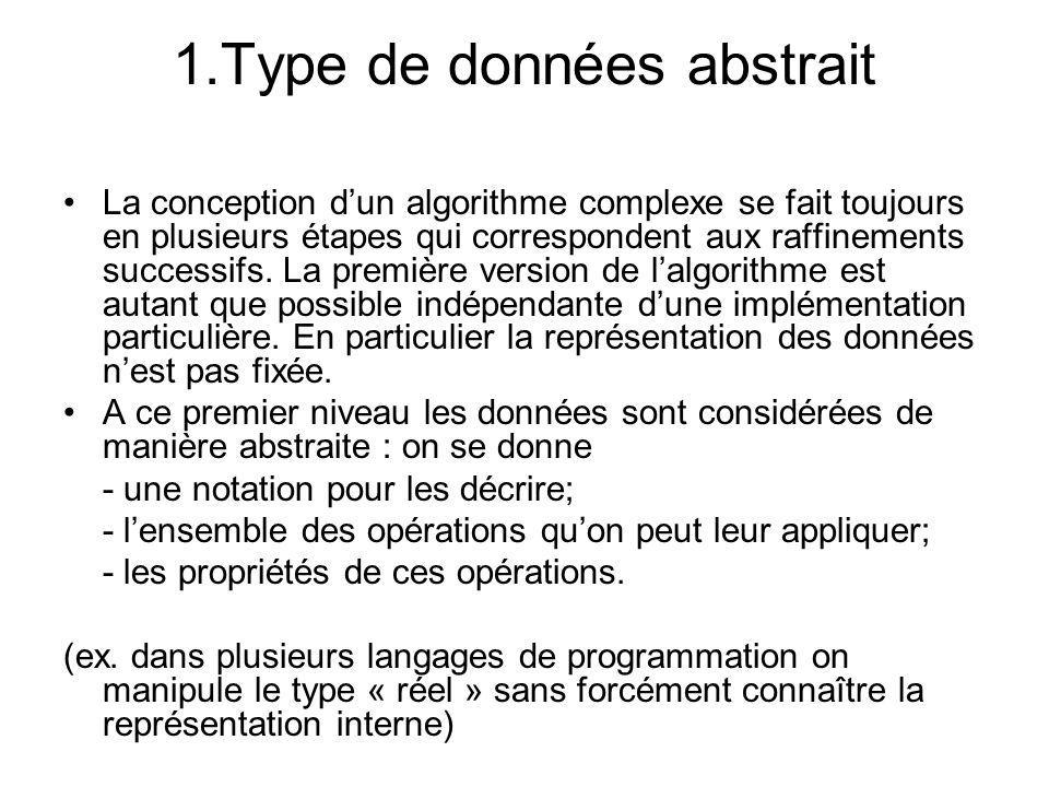 1.Type de données abstrait