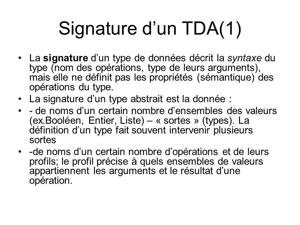 Signature d'un TDA(1)