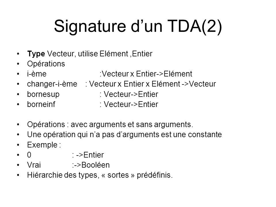Signature d'un TDA(2) Type Vecteur, utilise Elément ,Entier Opérations