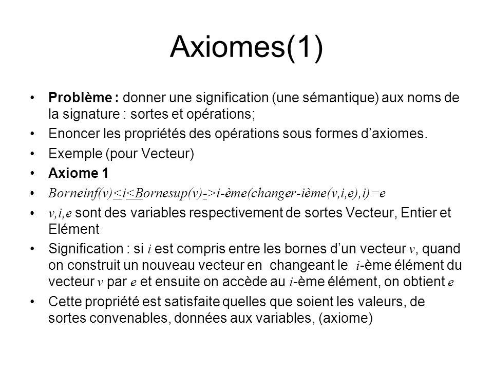 Axiomes(1) Problème : donner une signification (une sémantique) aux noms de la signature : sortes et opérations;