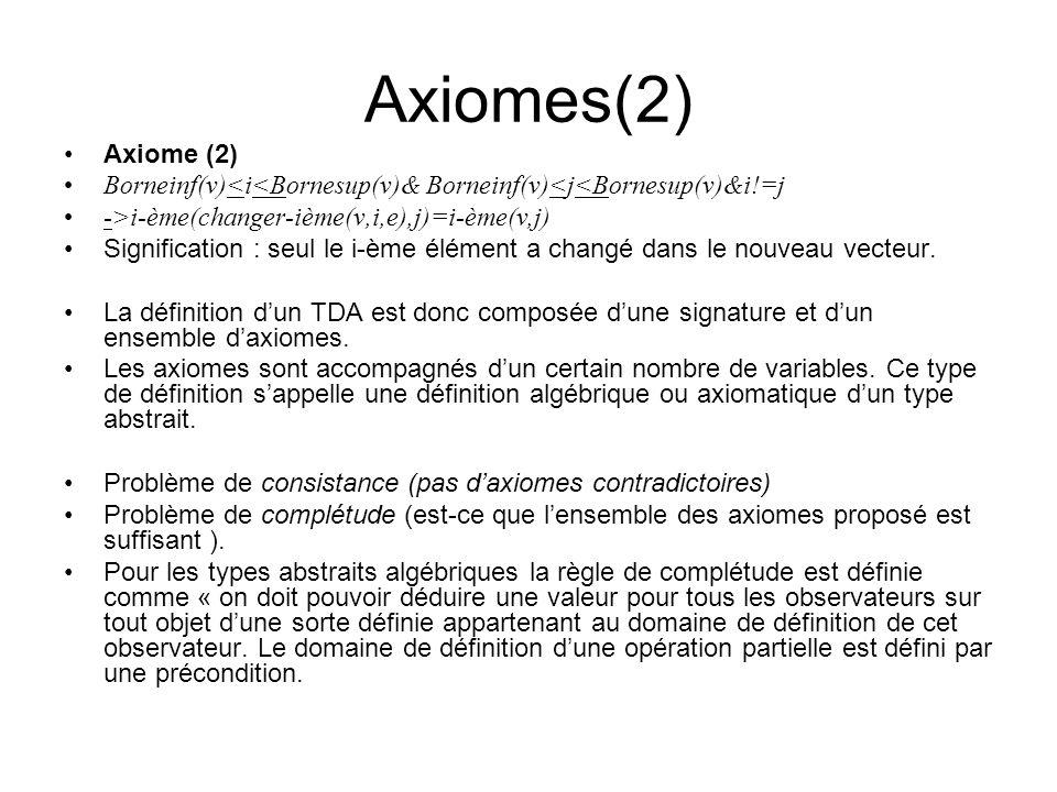 Axiomes(2) Axiome (2) Borneinf(v)<i<Bornesup(v)& Borneinf(v)<j<Bornesup(v)&i!=j. ->i-ème(changer-ième(v,i,e),j)=i-ème(v,j)