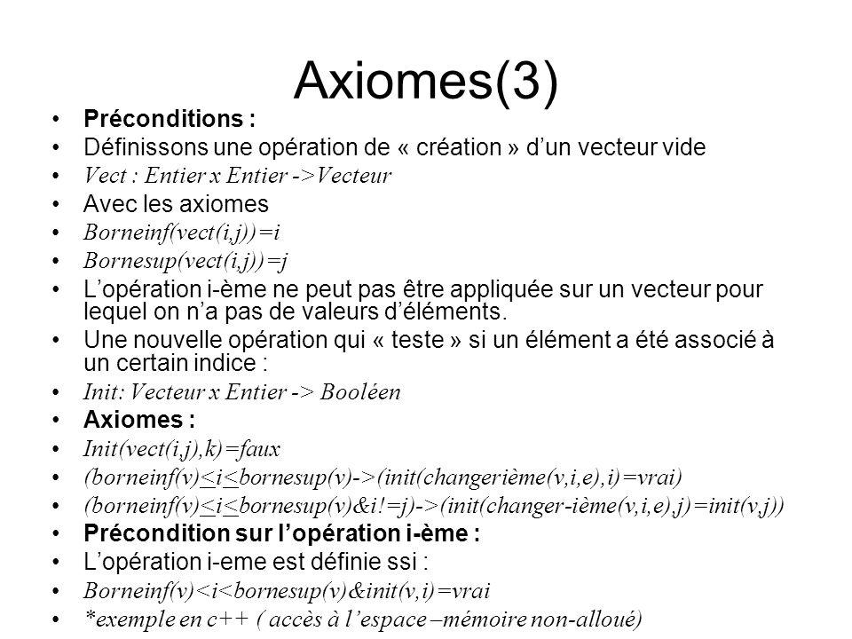Axiomes(3) Préconditions :