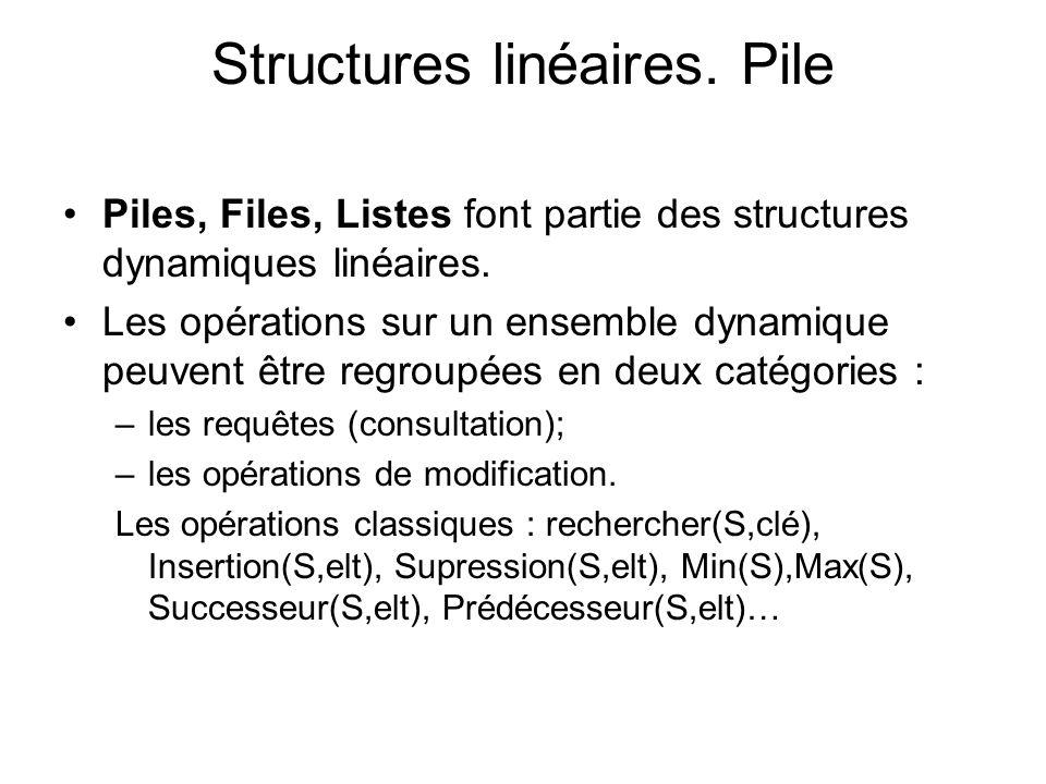 Structures linéaires. Pile