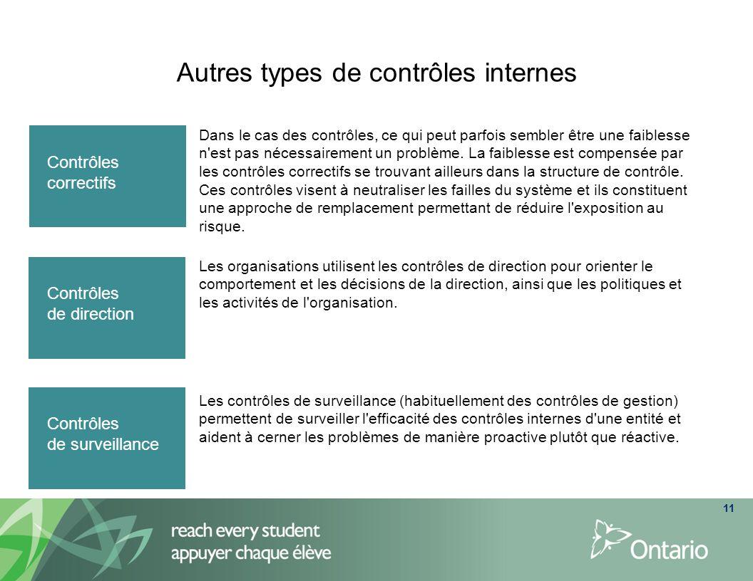 Autres types de contrôles internes