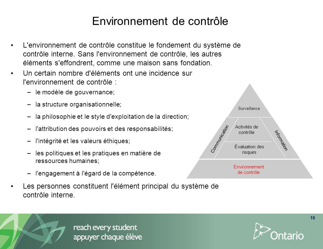 Environnement de contrôle