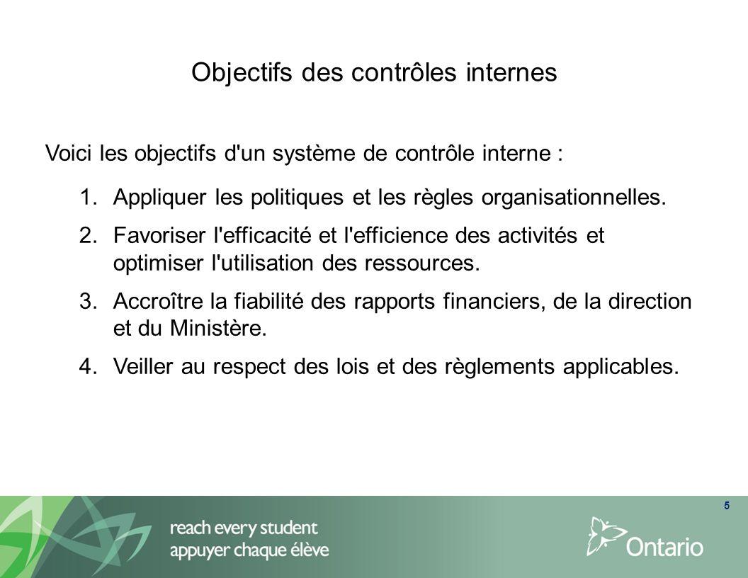 Objectifs des contrôles internes