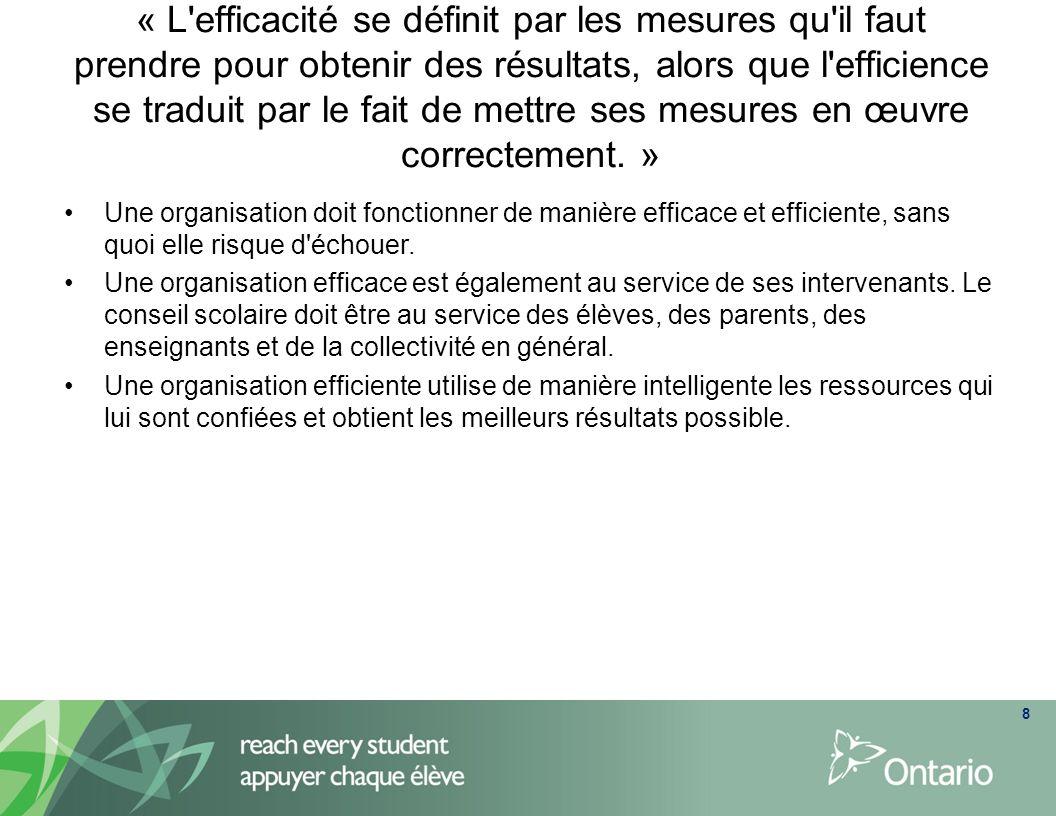 « L efficacité se définit par les mesures qu il faut prendre pour obtenir des résultats, alors que l efficience se traduit par le fait de mettre ses mesures en œuvre correctement. »