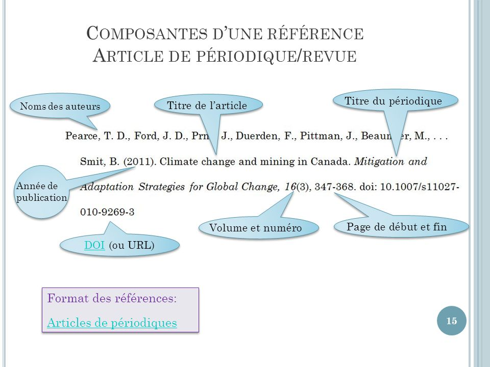 Composantes d'une référence Article de périodique/revue