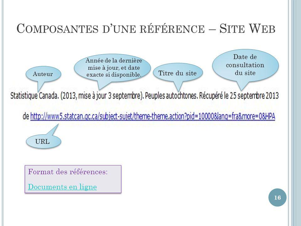 Composantes d'une référence – Site Web