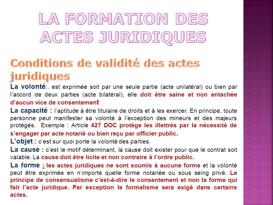 LA FORMATION DES ACTES JURIDIQUES