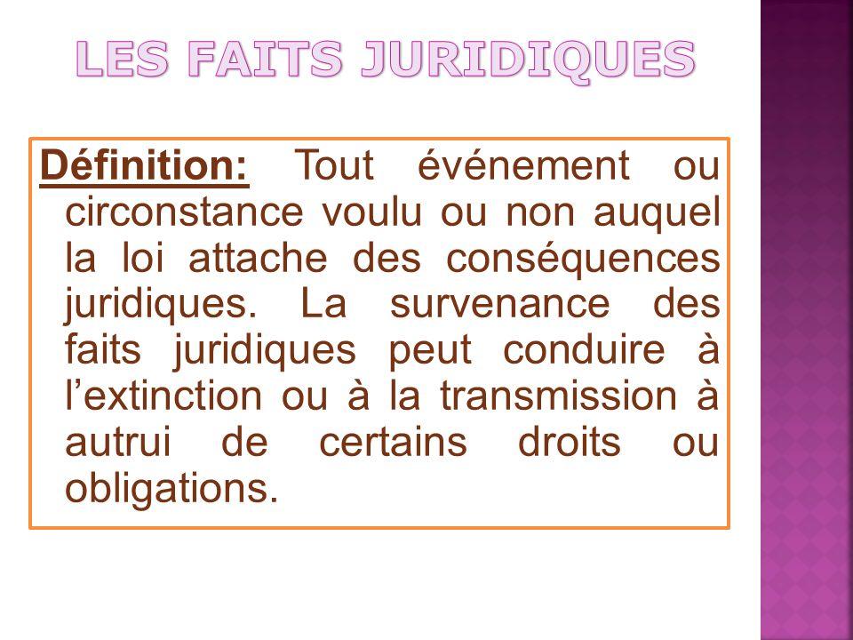 LES FAITS JURIDIQUES