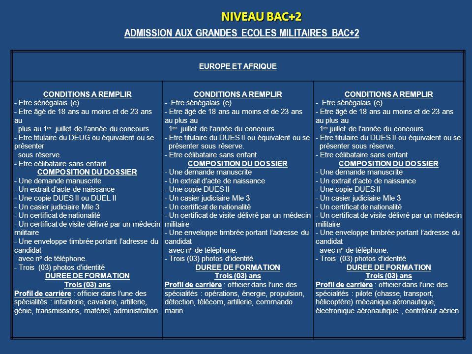 NIVEAU BAC+2 ADMISSION AUX GRANDES ECOLES MILITAIRES BAC+2
