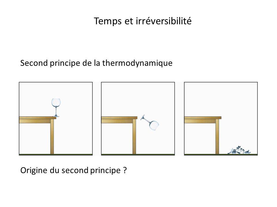 Temps et irréversibilité