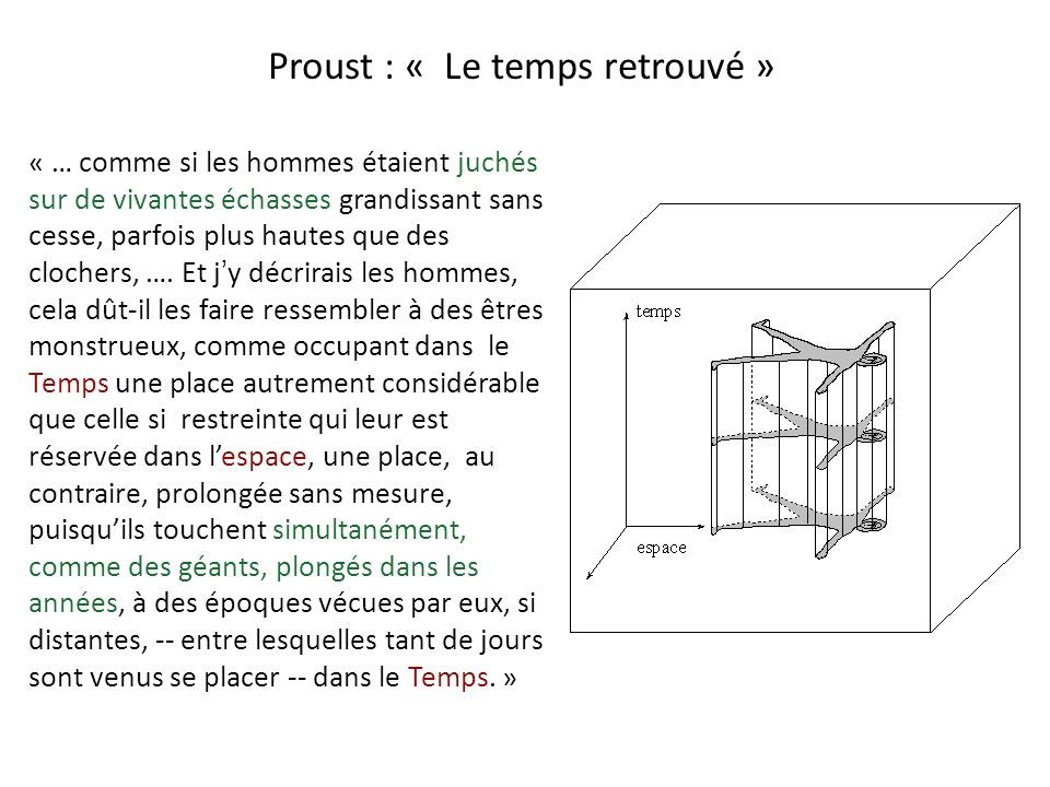 Proust : « Le temps retrouvé »
