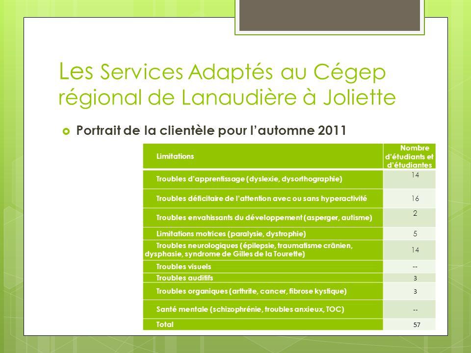 Les Services Adaptés au Cégep régional de Lanaudière à Joliette
