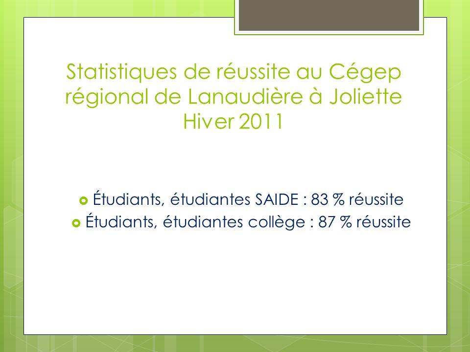 Statistiques de réussite au Cégep régional de Lanaudière à Joliette Hiver 2011