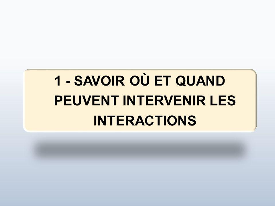 1 - SAVOIR OÙ ET QUAND PEUVENT INTERVENIR LES INTERACTIONS