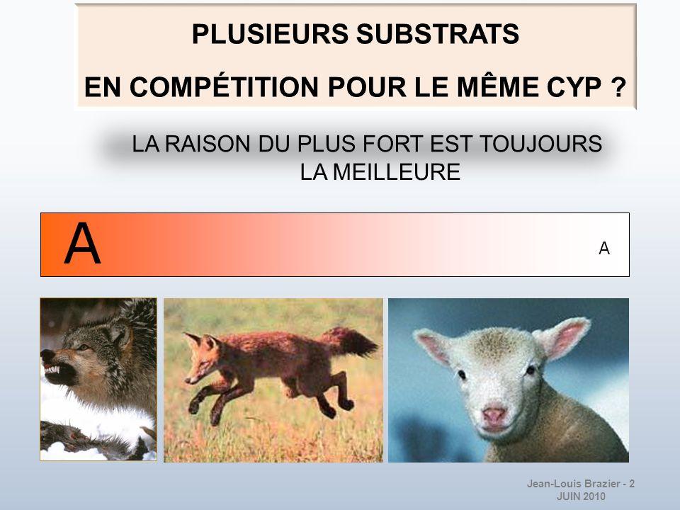 PLUSIEURS SUBSTRATS EN COMPÉTITION POUR LE MÊME CYP