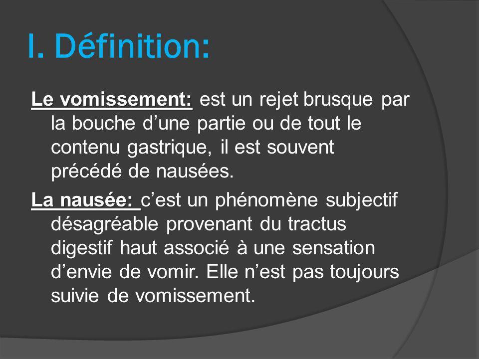 I. Définition: