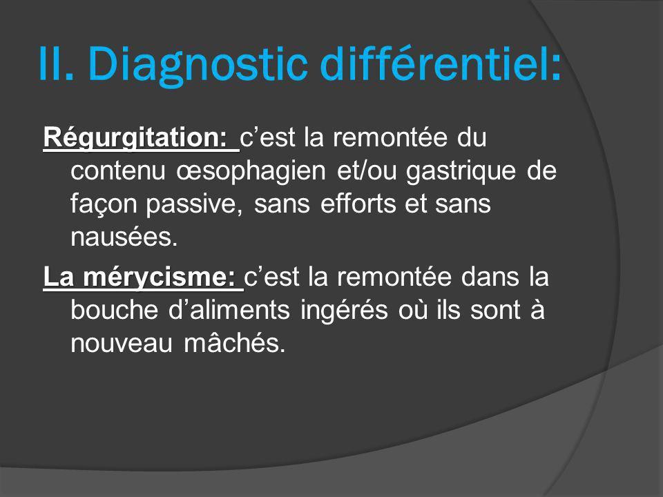 II. Diagnostic différentiel: