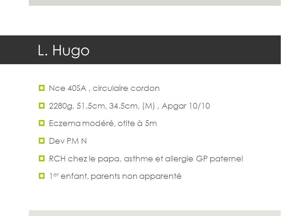 L. Hugo Nce 40SA , circulaire cordon