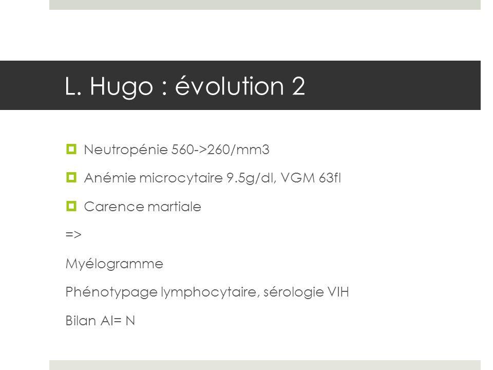 L. Hugo : évolution 2 Neutropénie 560->260/mm3