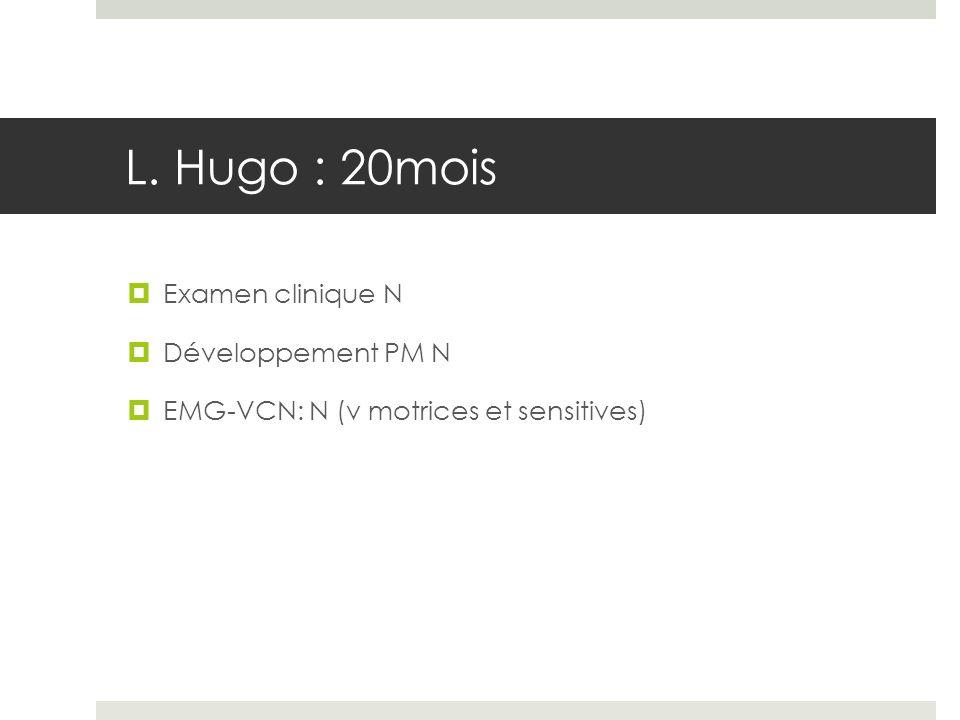 L. Hugo : 20mois Examen clinique N Développement PM N