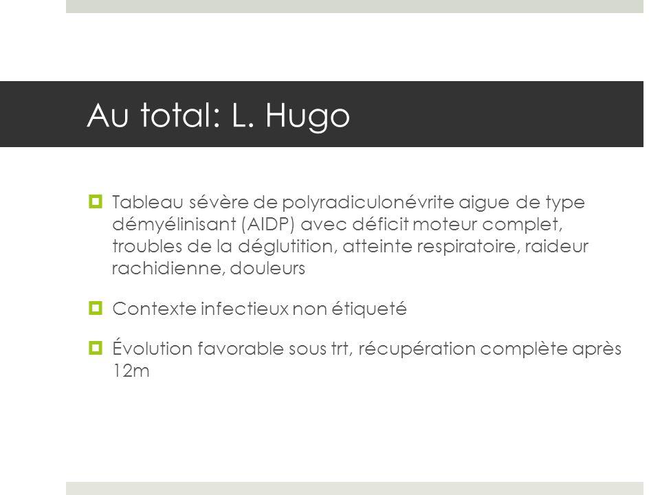 Au total: L. Hugo