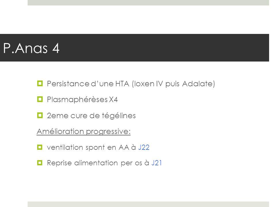 P.Anas 4 Persistance d'une HTA (loxen IV puis Adalate)