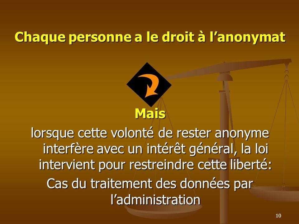 Chaque personne a le droit à l'anonymat Mais lorsque cette volonté de rester anonyme interfère avec un intérêt général, la loi intervient pour restreindre cette liberté: Cas du traitement des données par l'administration