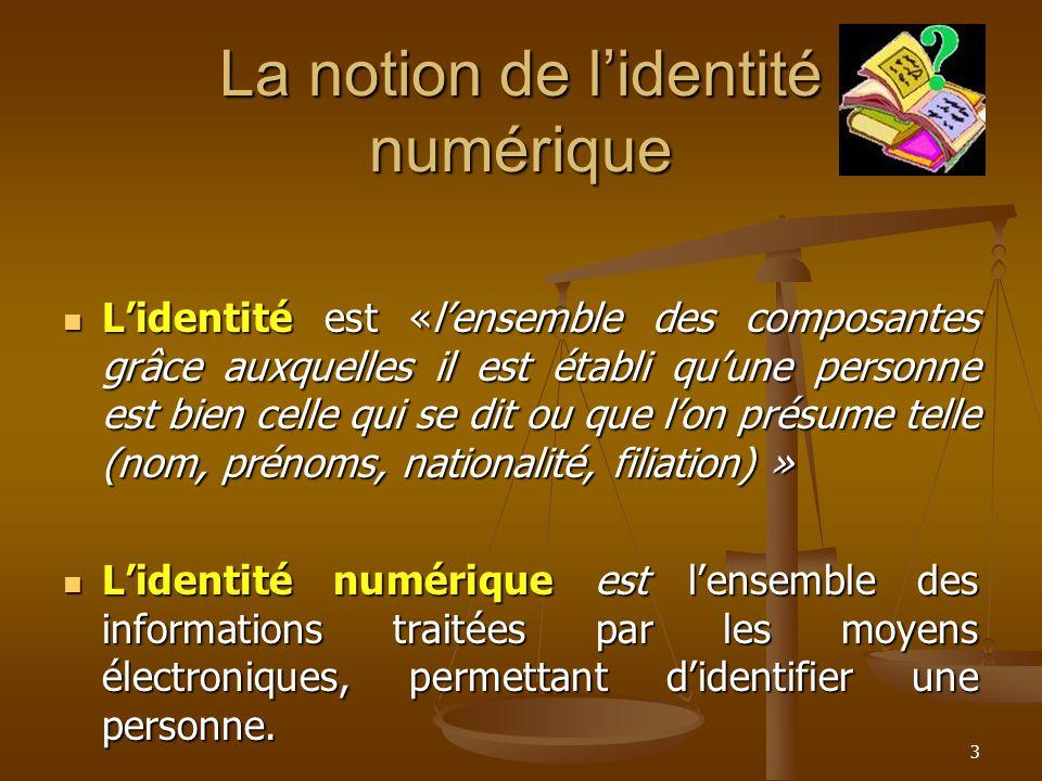 La notion de l'identité numérique